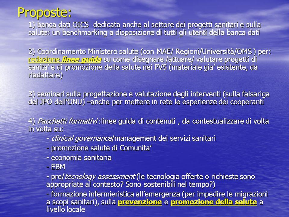 Proposte: 1) banca dati OICS dedicata anche al settore dei progetti sanitari e sulla salute: un benchmarking a disposizione di tutti gli utenti della