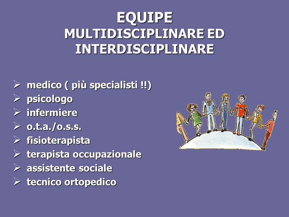 EQUIPE MULTIDISCIPLINARE ED INTERDISCIPLINARE medico ( più specialisti !!) medico ( più specialisti !!) psicologo psicologo infermiere infermiere o.t.