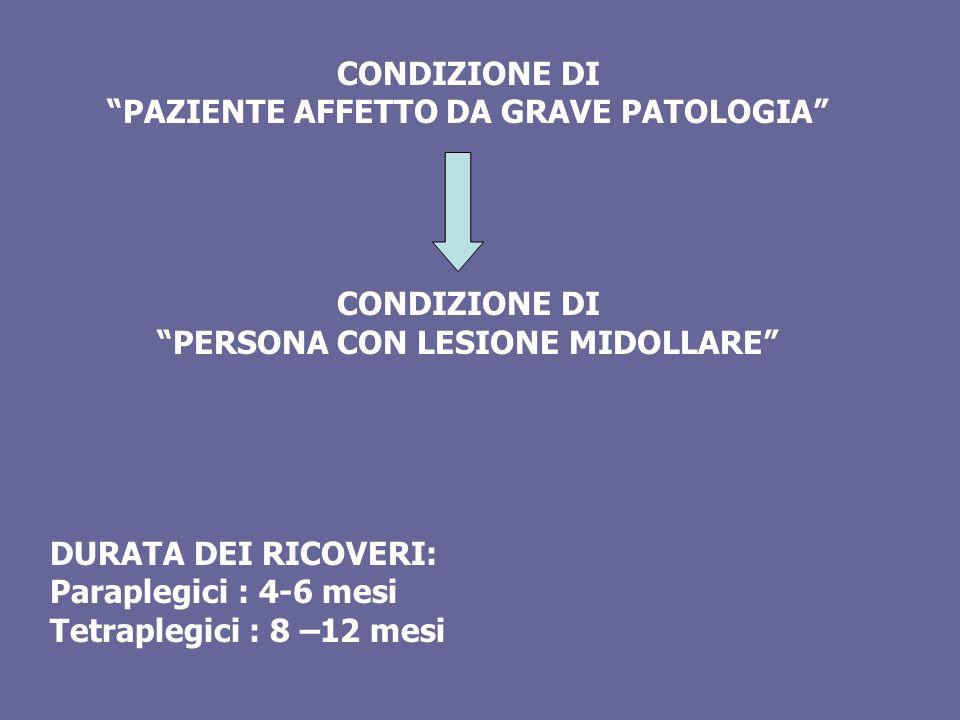 CONDIZIONE DI PAZIENTE AFFETTO DA GRAVE PATOLOGIA CONDIZIONE DI PERSONA CON LESIONE MIDOLLARE DURATA DEI RICOVERI: Paraplegici : 4-6 mesi Tetraplegici
