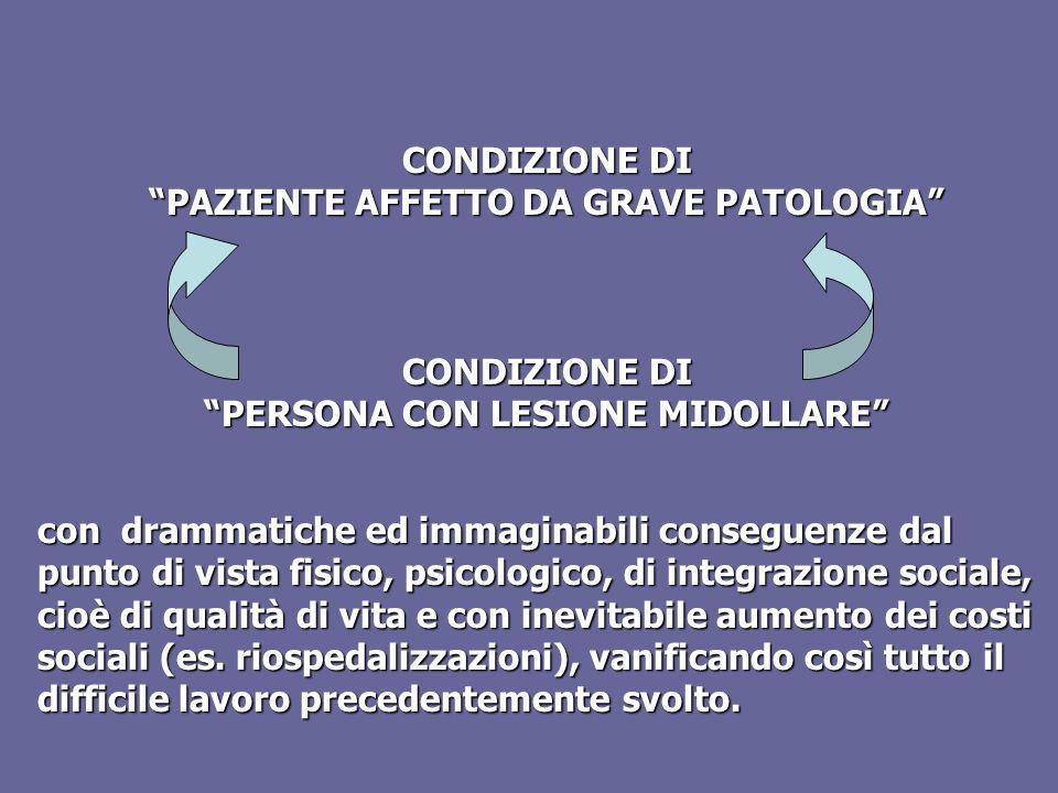 CONDIZIONE DI PAZIENTE AFFETTO DA GRAVE PATOLOGIA CONDIZIONE DI PERSONA CON LESIONE MIDOLLARE con drammatiche ed immaginabili conseguenze dal punto di