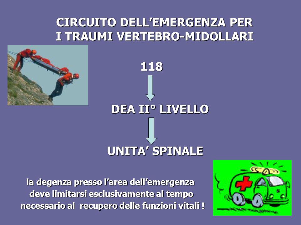 118 DEA II° LIVELLO UNITA SPINALE CIRCUITO DELLEMERGENZA PER I TRAUMI VERTEBRO-MIDOLLARI la degenza presso larea dellemergenza deve limitarsi esclusiv