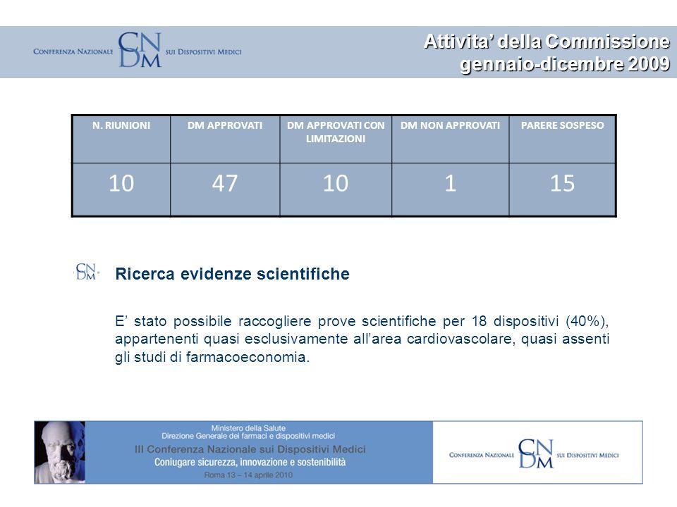 © Azienda Ospedaliero-Universitaria Santa Maria della Misericordia di Udine N.