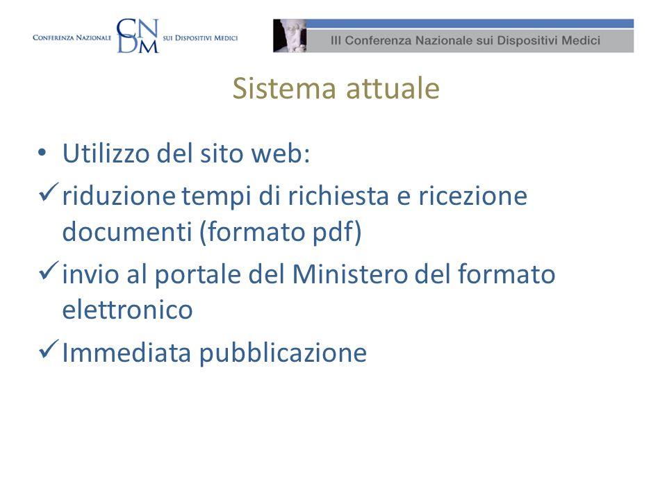 Sistema attuale Utilizzo del sito web: riduzione tempi di richiesta e ricezione documenti (formato pdf) invio al portale del Ministero del formato ele