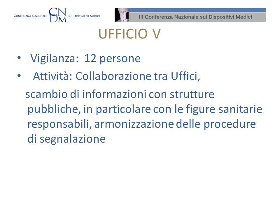 UFFICIO V Vigilanza: 12 persone Attività: Collaborazione tra Uffici, scambio di informazioni con strutture pubbliche, in particolare con le figure san