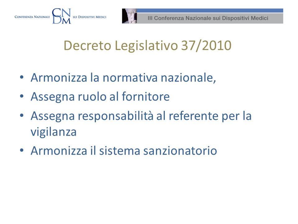 Decreto Legislativo 37/2010 Armonizza la normativa nazionale, Assegna ruolo al fornitore Assegna responsabilità al referente per la vigilanza Armonizz