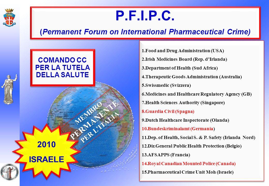 P.F.I.P.C. (Permanent Forum on International Pharmaceutical Crime) COMANDO CC PER LA TUTELA DELLA SALUTE MEMBRO PERMANENTE PER LITALIA 2010 ISRAELE 20