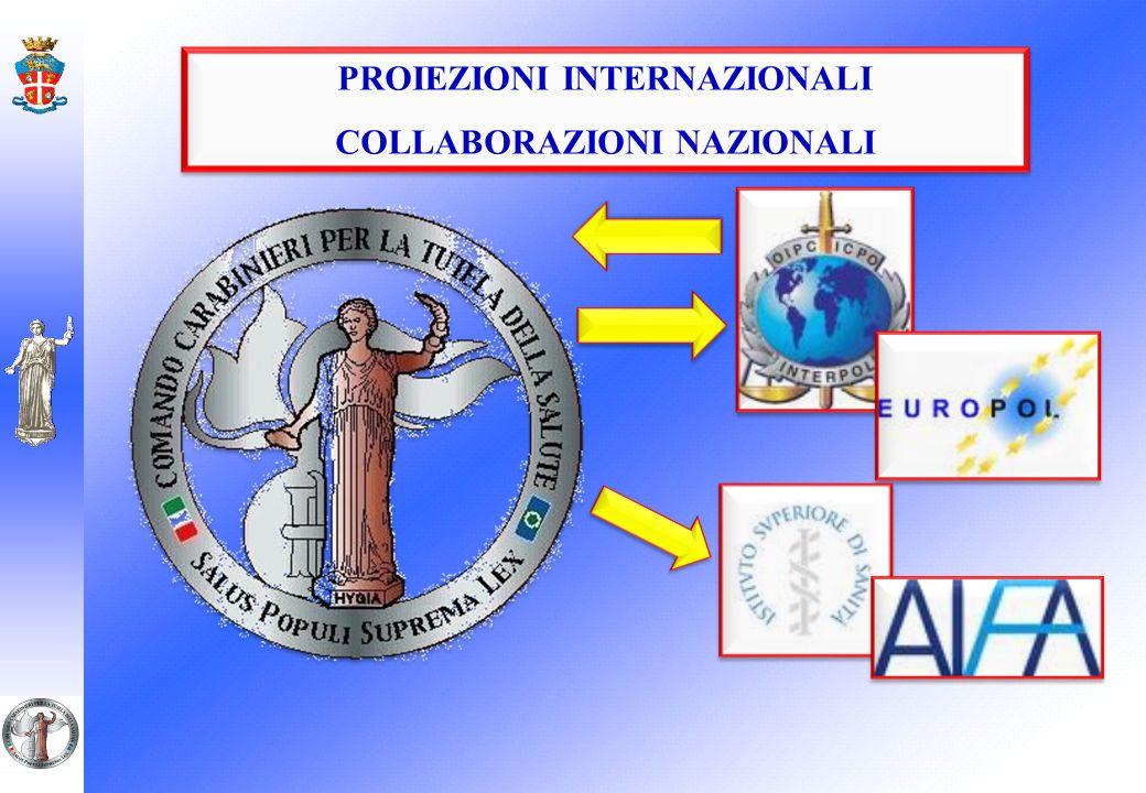 PROIEZIONI INTERNAZIONALI COLLABORAZIONI NAZIONALI PROIEZIONI INTERNAZIONALI COLLABORAZIONI NAZIONALI