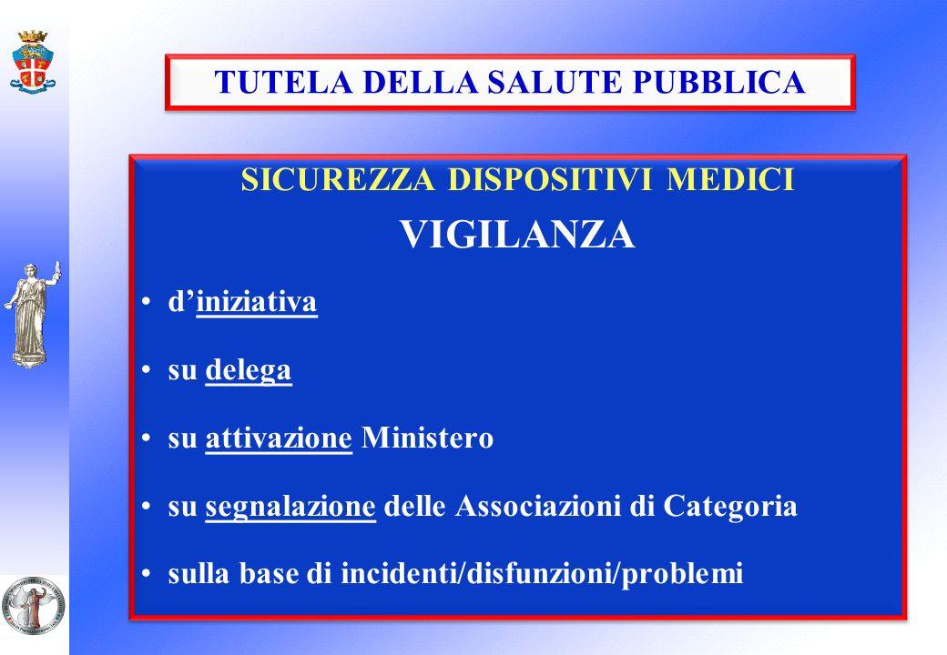 SICUREZZA DISPOSITIVI MEDICI VIGILANZA diniziativa su delega su attivazione Ministero su segnalazione delle Associazioni di Categoria sulla base di in