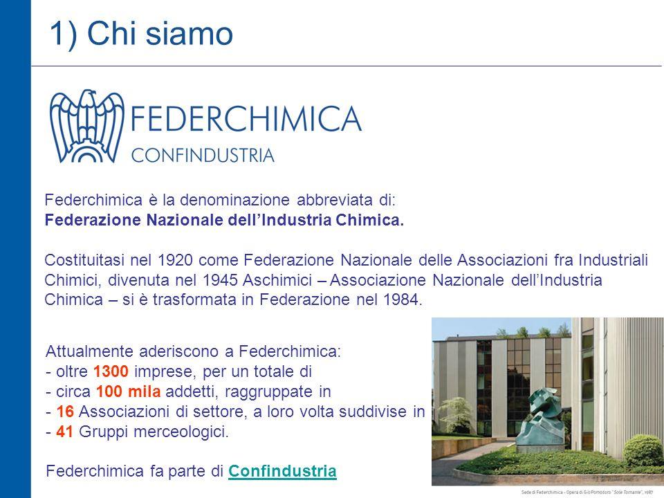 1) Chi siamo Federchimica è la denominazione abbreviata di: Federazione Nazionale dellIndustria Chimica.