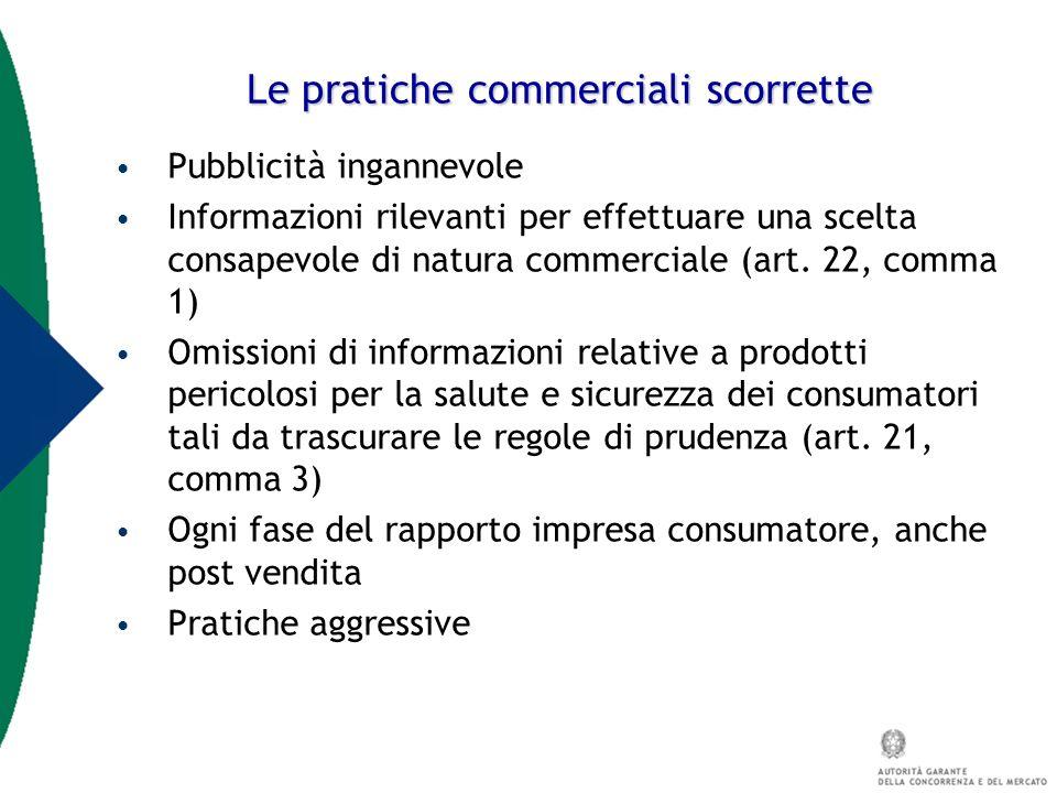 Le pratiche commerciali scorrette Pubblicità ingannevole Informazioni rilevanti per effettuare una scelta consapevole di natura commerciale (art. 22,