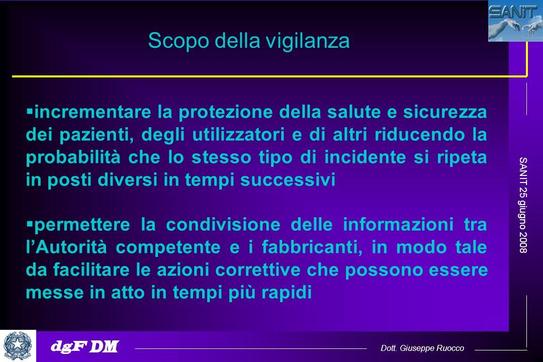 Dott. Giuseppe Ruocco SANIT 25 giugno 2008 incrementare la protezione della salute e sicurezza dei pazienti, degli utilizzatori e di altri riducendo l