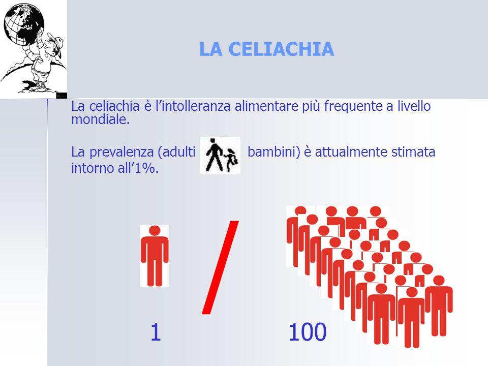 La celiachia è lintolleranza alimentare più frequente a livello mondiale. La prevalenza (adulti & bambini) è attualmente stimata intorno all1%. / 1100