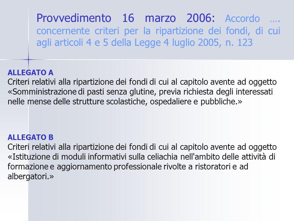 Provvedimento 16 marzo 2006: Accordo …. concernente criteri per la ripartizione dei fondi, di cui agli articoli 4 e 5 della Legge 4 luglio 2005, n. 12