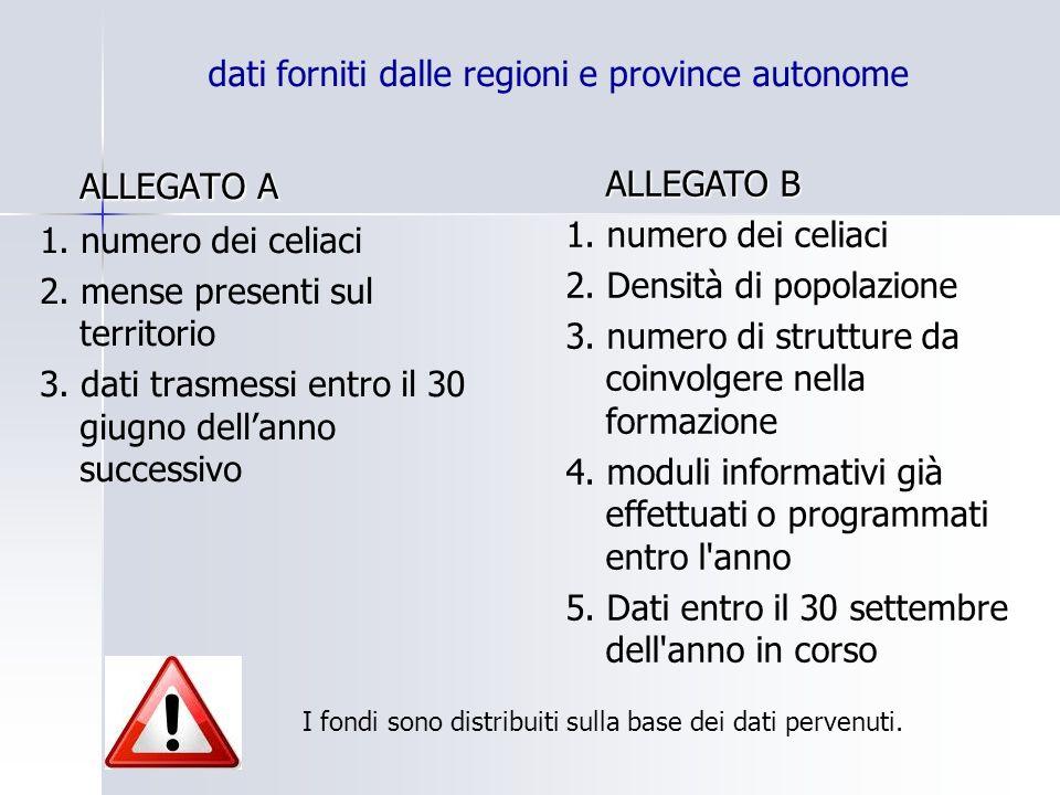 dati forniti dalle regioni e province autonome ALLEGATO A 1. numero dei celiaci 2. mense presenti sul territorio 3. dati trasmessi entro il 30 giugno
