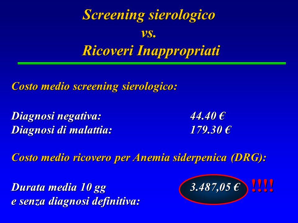 Screening sierologico vs. Ricoveri Inappropriati Costo medio screening sierologico: Diagnosi negativa:44.40 Diagnosi negativa:44.40 Diagnosi di malatt