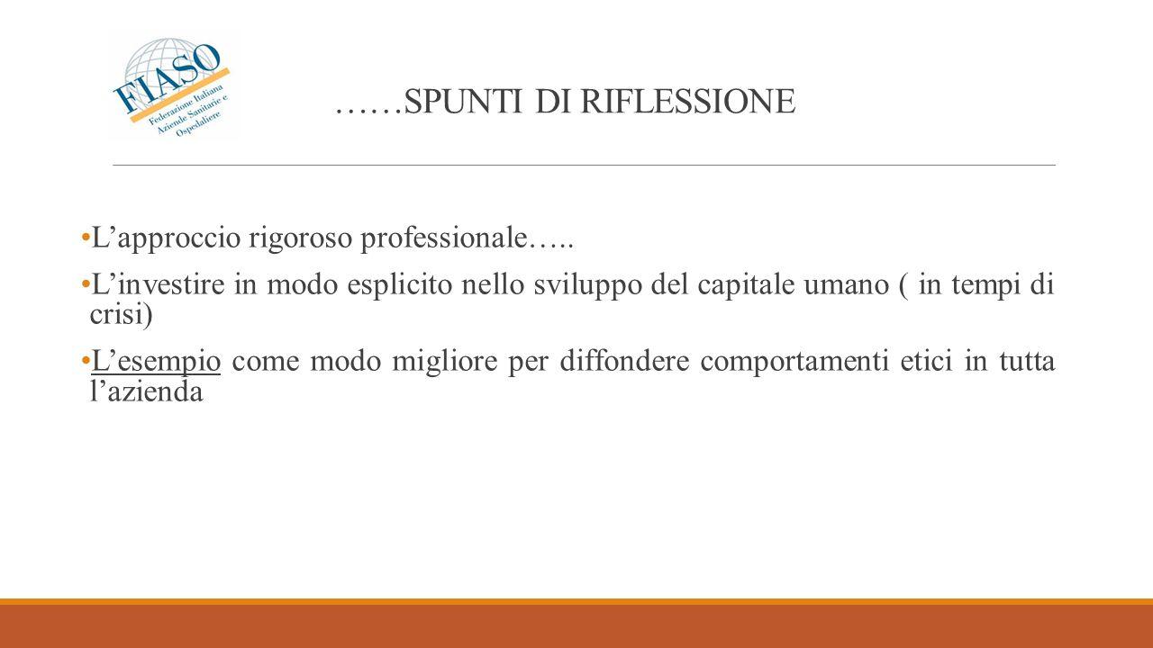 ……SPUNTI DI RIFLESSIONE Lapproccio rigoroso professionale….. Linvestire in modo esplicito nello sviluppo del capitale umano ( in tempi di crisi) Lesem