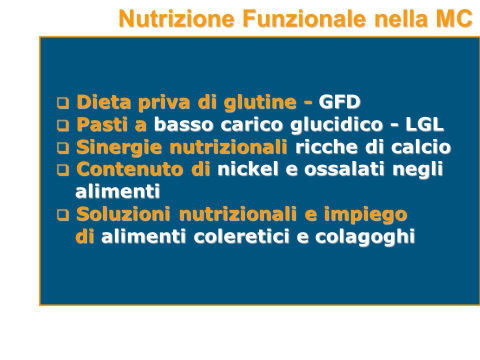 Nutrizione Funzionale nella MC Dieta priva di glutine - GFD Dieta priva di glutine - GFD Pasti a basso carico glucidico - LGL Pasti a basso carico glu