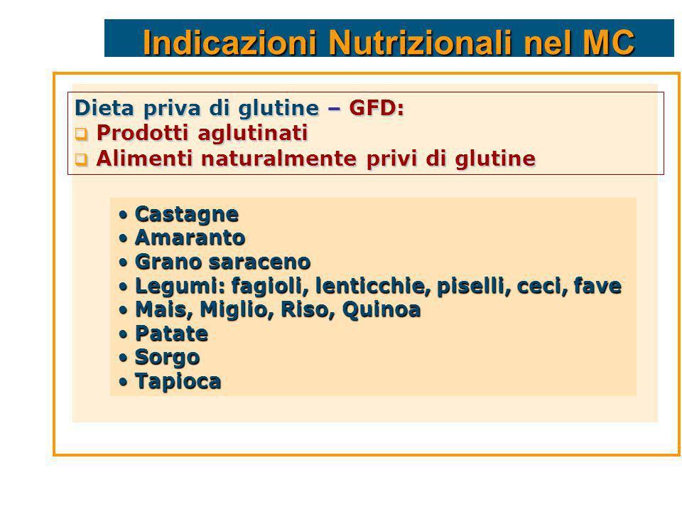 Indicazioni Nutrizionali nel MC Dieta priva di glutine – GFD: Prodotti aglutinati Prodotti aglutinati Alimenti naturalmente privi di glutine Alimenti