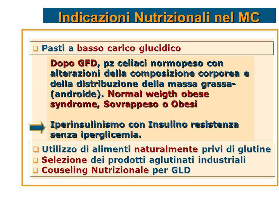 Indicazioni Nutrizionali nel MC Pasti a basso carico glucidico Pasti a basso carico glucidico Dopo GFD, pz celiaci normopeso con alterazioni della com