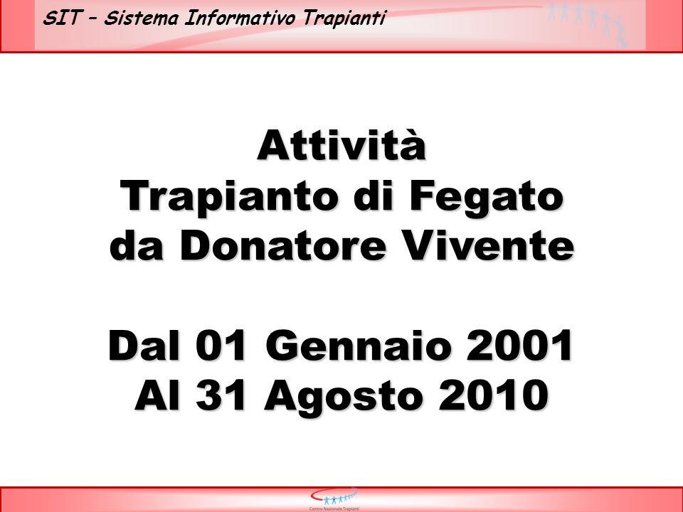 SIT – Sistema Informativo Trapianti Attività Trapianto di Fegato da Donatore Vivente Dal 01 Gennaio 2001 Al 31 Agosto 2010