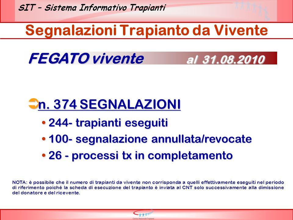 SIT – Sistema Informativo Trapianti n. 374 SEGNALAZIONI n.