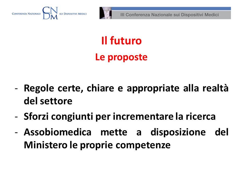 Il futuro Le proposte -Regole certe, chiare e appropriate alla realtà del settore -Sforzi congiunti per incrementare la ricerca -Assobiomedica mette a disposizione del Ministero le proprie competenze
