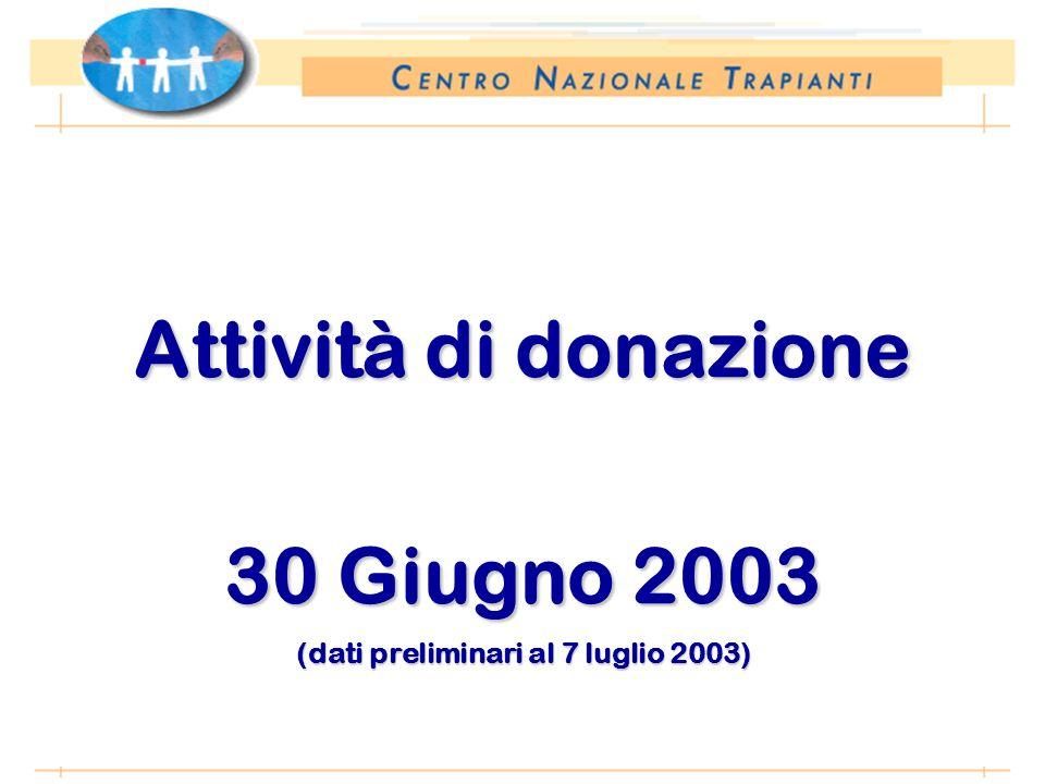 * Proiezione dati al 30 giugno 2003 (preliminari al 7 luglio 2003) Attività di donazione 30 Giugno 2003 (dati preliminari al 7 luglio 2003)