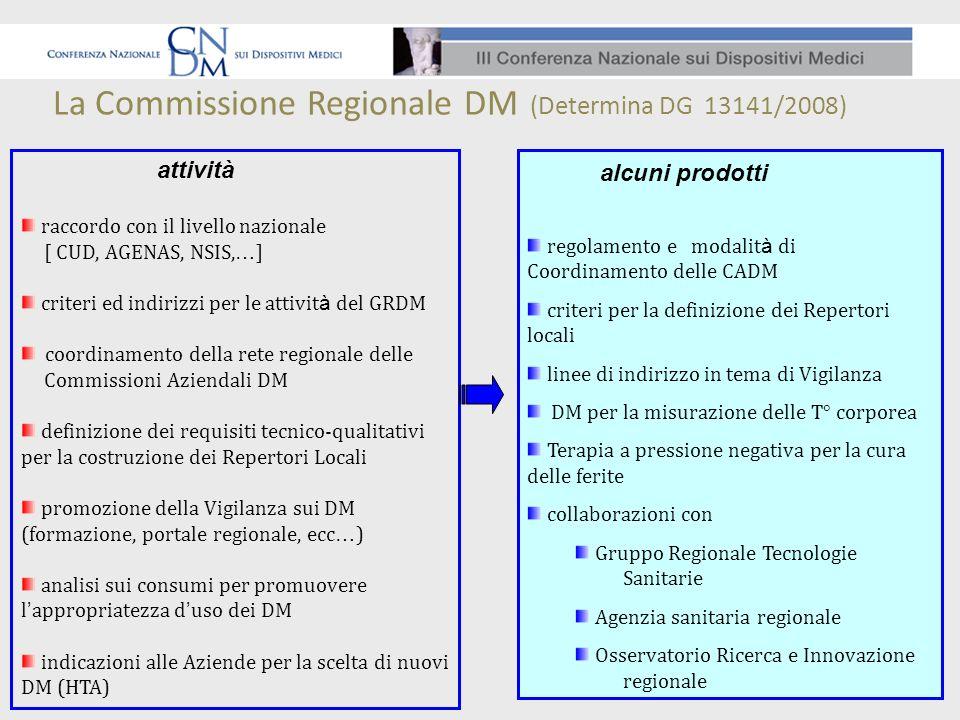 Il Gruppo Regionale DM (determina DG 7730 del 2/7/2008) compiti favorire omogenee modalit à di adozione della CND nelle Az.