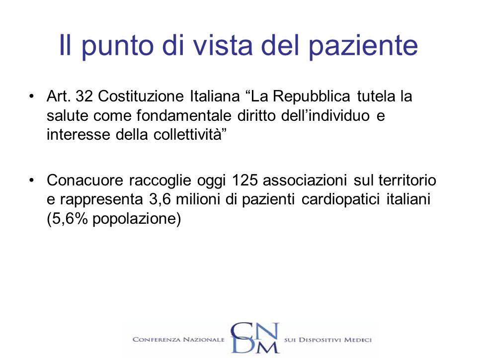 Il punto di vista del paziente Art. 32 Costituzione Italiana La Repubblica tutela la salute come fondamentale diritto dellindividuo e interesse della