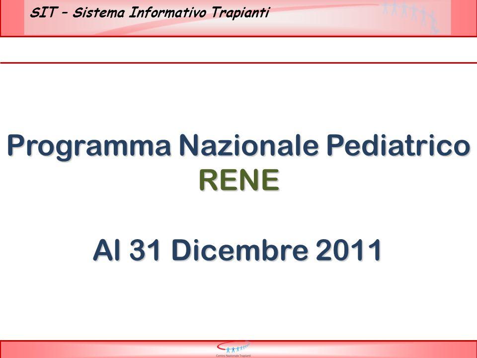 SIT – Sistema Informativo Trapianti Programma Nazionale Pediatrico RENE Al 31 Dicembre 2011