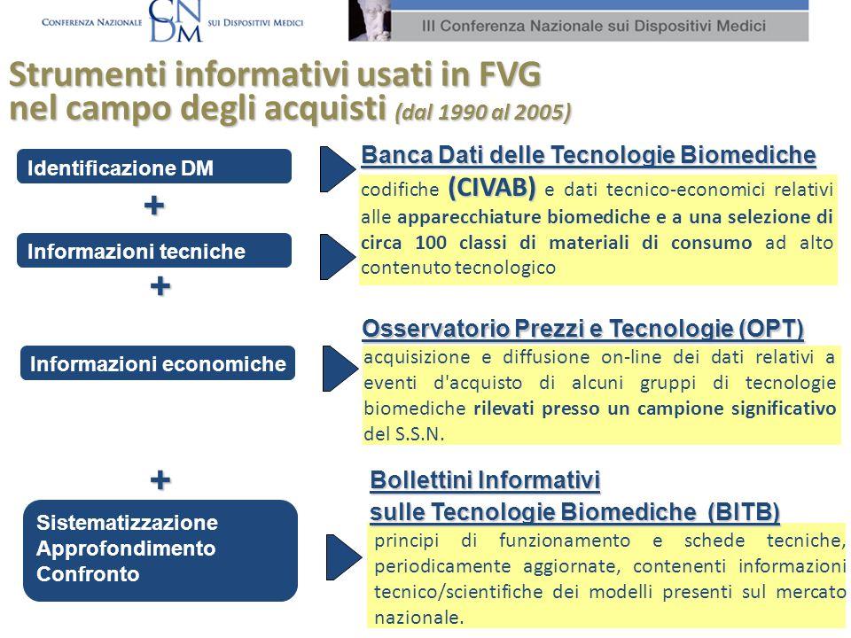 Strumenti informativi usati in FVG nel campo degli acquisti (dal 1990 al 2005) principi di funzionamento e schede tecniche, periodicamente aggiornate, contenenti informazioni tecnico/scientifiche dei modelli presenti sul mercato nazionale.
