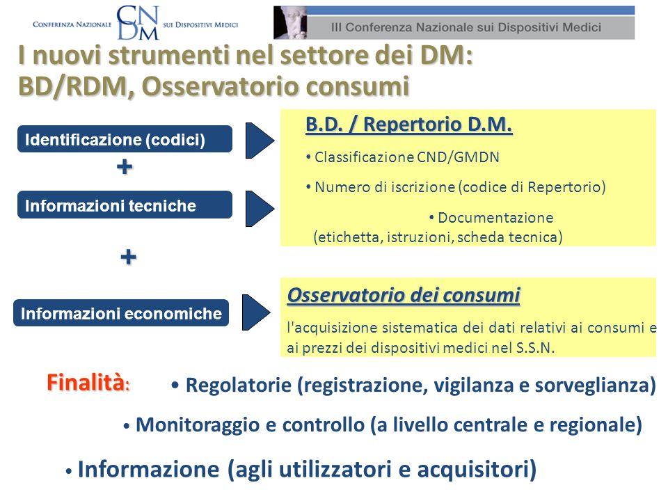 I nuovi strumenti nel settore dei DM: BD/RDM, Osservatorio consumi Informazioni economiche Identificazione (codici) Informazioni tecniche + + B.D.