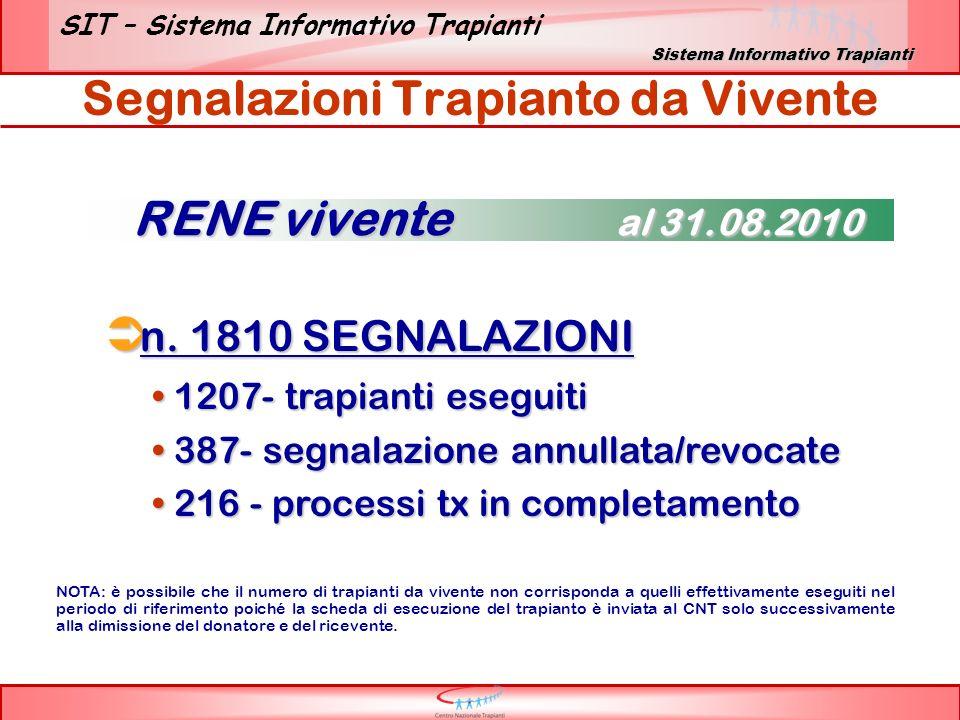 SIT – Sistema Informativo Trapianti n.1810 SEGNALAZIONI n.
