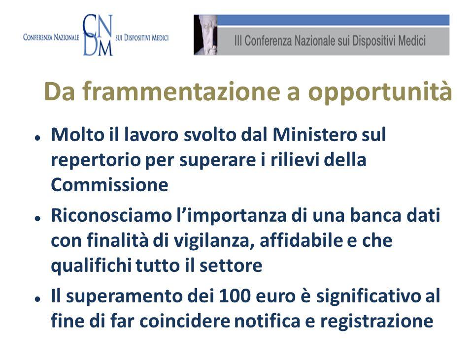 Molto il lavoro svolto dal Ministero sul repertorio per superare i rilievi della Commissione Riconosciamo limportanza di una banca dati con finalità d