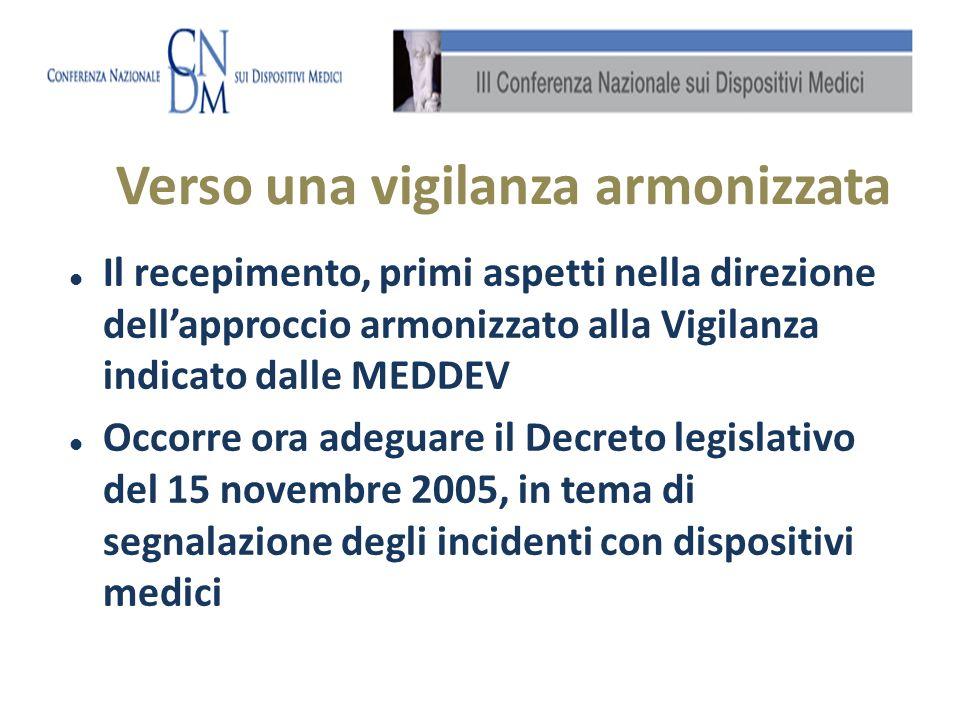 Il recepimento, primi aspetti nella direzione dellapproccio armonizzato alla Vigilanza indicato dalle MEDDEV Occorre ora adeguare il Decreto legislati