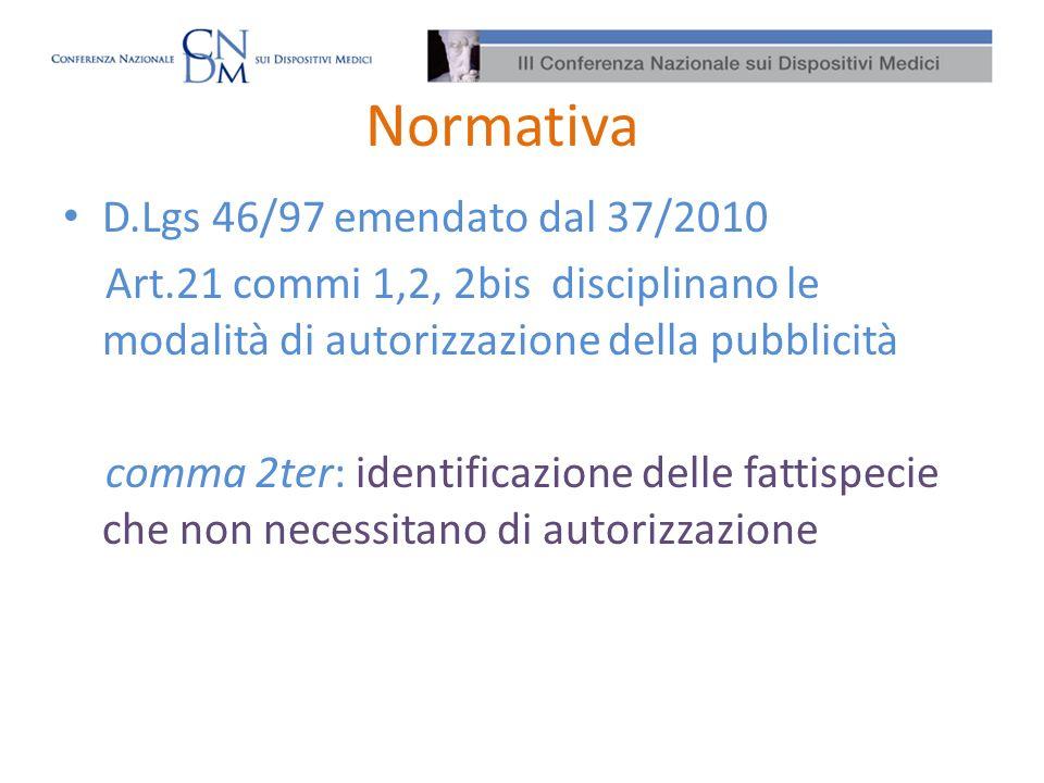 Normativa D.Lgs 46/97 emendato dal 37/2010 Art.21 commi 1,2, 2bis disciplinano le modalità di autorizzazione della pubblicità comma 2ter: identificazi