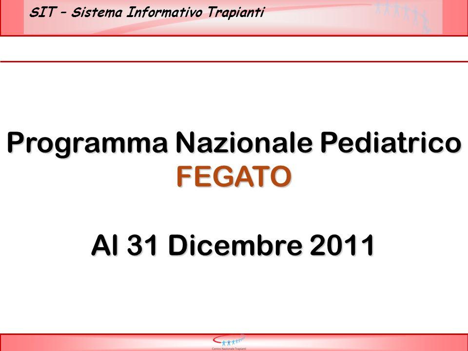 SIT – Sistema Informativo Trapianti Programma Nazionale Pediatrico FEGATO Al 31 Dicembre 2011