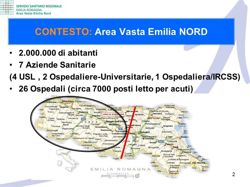 2 CONTESTO: Area Vasta Emilia NORD 2.000.000 di abitanti 7 Aziende Sanitarie (4 USL, 2 Ospedaliere-Universitarie, 1 Ospedaliera/IRCSS) 26 Ospedali (ci