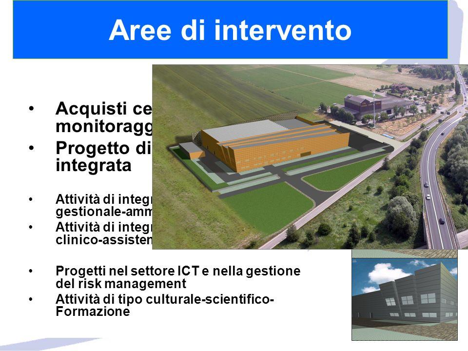 Aree di intervento Acquisti centralizzati e monitoraggio Progetto di logistica integrata Attività di integrazione in ambito gestionale-amministrativo