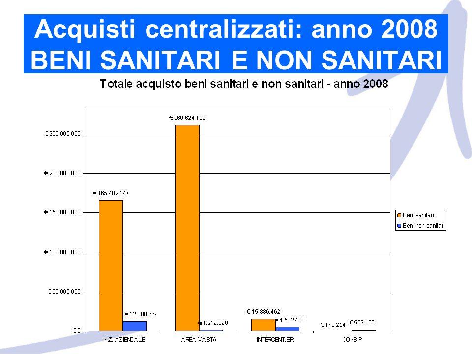 Acquisti centralizzati: anno 2008 BENI SANITARI E NON SANITARI