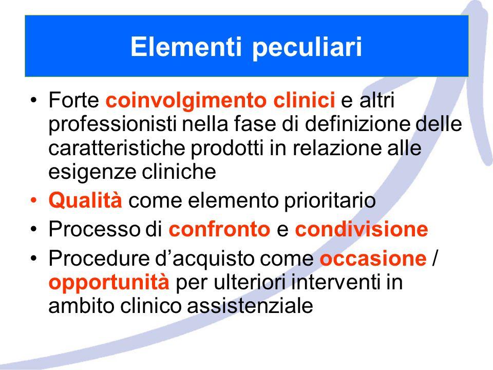 Elementi peculiari Forte coinvolgimento clinici e altri professionisti nella fase di definizione delle caratteristiche prodotti in relazione alle esig