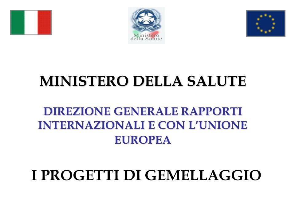 I PROGETTI DI GEMELLAGGIO MINISTERO DELLA SALUTE DIREZIONE GENERALE RAPPORTI INTERNAZIONALI E CON LUNIONE EUROPEA