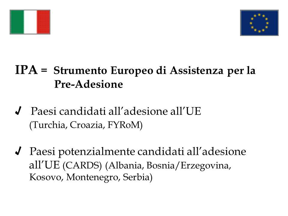 IPA = Strumento Europeo di Assistenza per la Pre-Adesione Paesi candidati alladesione allUE (Turchia, Croazia, FYRoM) Paesi potenzialmente candidati a