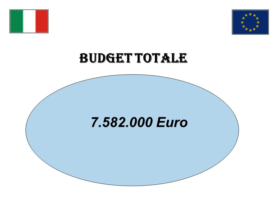 BUDGET TOTALE BUDGET TOTALE 7.582.000 Euro