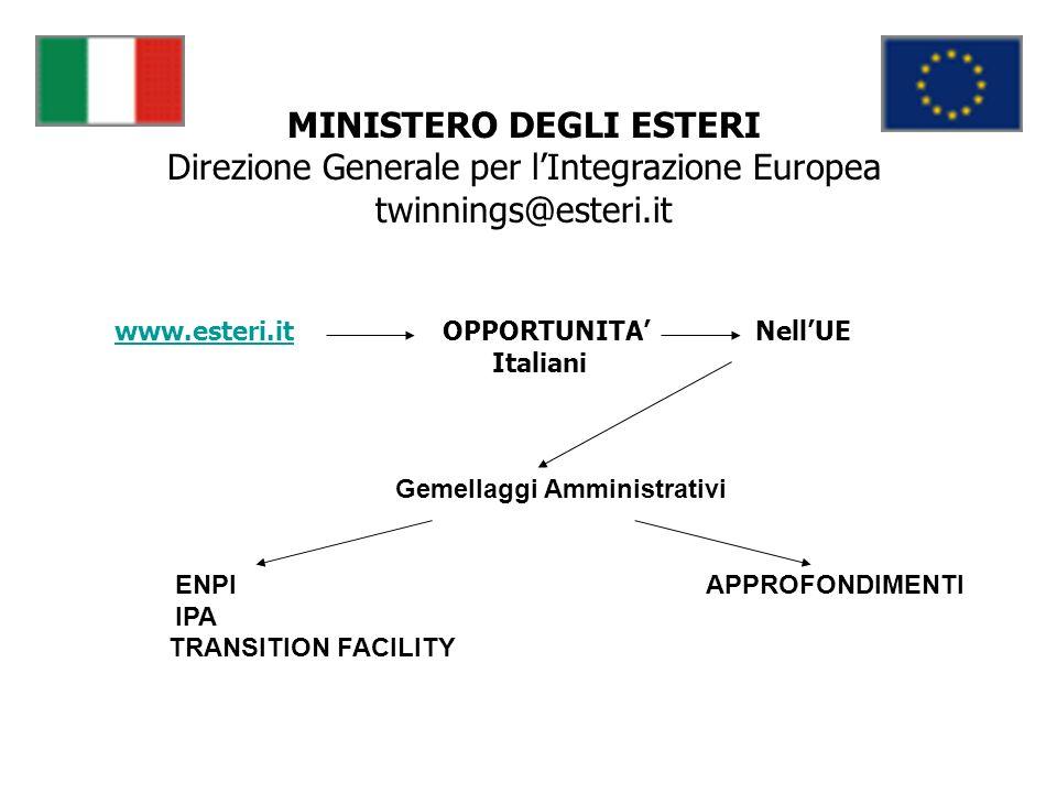 MINISTERO DEGLI ESTERI Direzione Generale per lIntegrazione Europea twinnings@esteri.it www.esteri.it OPPORTUNITA NellUEwww.esteri.it Italiani Gemella
