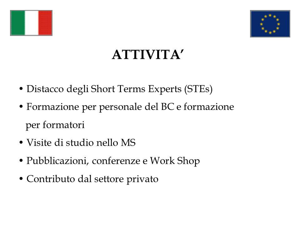 ATTIVITA Distacco degli Short Terms Experts (STEs) Formazione per personale del BC e formazione per formatori Visite di studio nello MS Pubblicazioni,