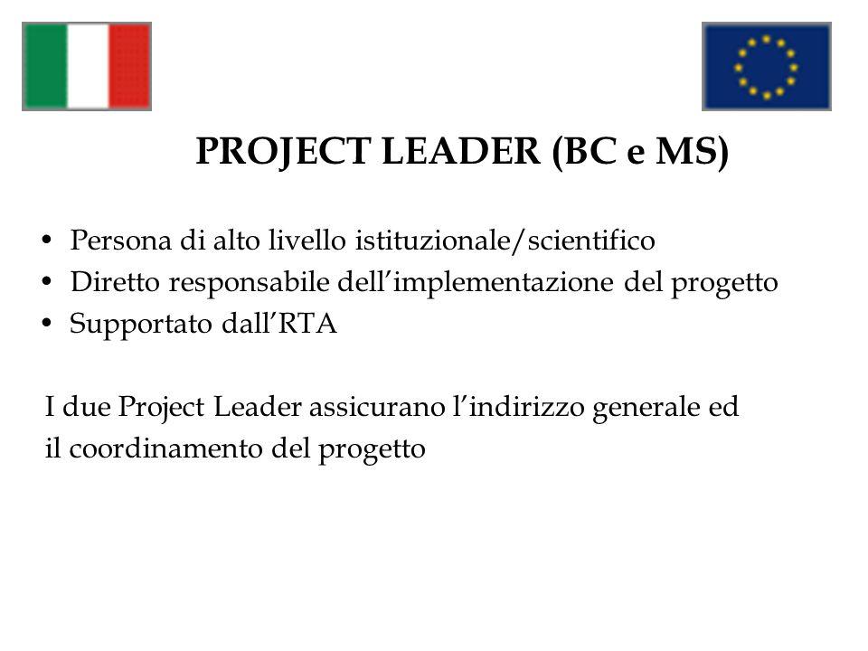 PROJECT LEADER (BC e MS) Persona di alto livello istituzionale/scientifico Diretto responsabile dellimplementazione del progetto Supportato dallRTA I