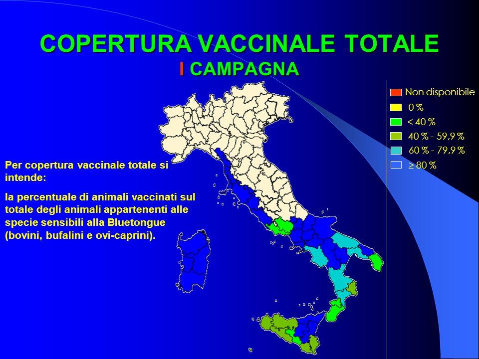 Per copertura vaccinale totale si intende: la percentuale di animali vaccinati sul totale degli animali appartenenti alle specie sensibili alla Blueto
