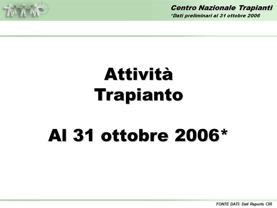 Centro Nazionale Trapianti AttivitàTrapianto Al 31 ottobre 2006* FONTE DATI: Dati Reports CIR *Dati preliminari al 31 ottobre 2006