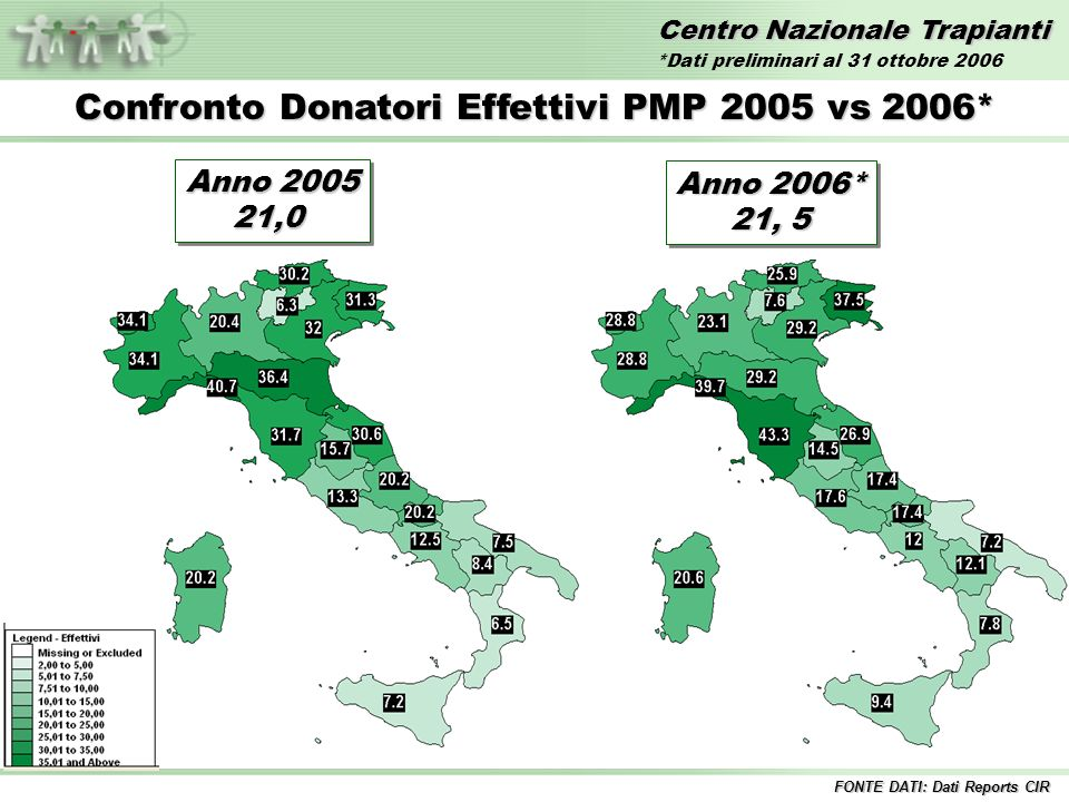 Centro Nazionale Trapianti Trapianti di PANCREAS – Anni 1992/2006* Incluse tutte le combinazioni Rene-PancreasPancreas+comb FONTE DATI: Dati Reports CIR *Dati preliminari al 31 ottobre 2006